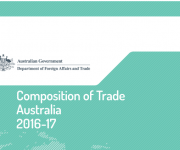 Các điểm chính trong thương mại hàng hoá và dịch vụ của Úc năm 2016-2017