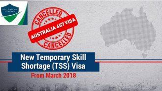 Cập nhật thông tin mới nhất về dòng visa bảo lãnh tay nghề (TSS) – Tháng 1 năm 2018