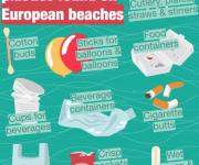 Úc: Quy định cấm túi nhựa chỉ là bước khởi đầu trong mục tiêu bảo vệ môi trường