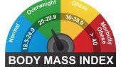 Người Úc tăng cân nhanh hơn mức trung bình trên thế giới