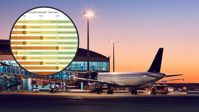 Úc công bố lịch trình dự kiến tái khởi động không lưu quốc tế và cho phép tổ chức sự kiện hậu COVID-19