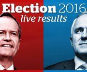 Bầu cử Quốc hội tại Úc