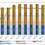 Chương trình nhập cư Úc năm tài chính 2017-2018 từ những con số thống kê
