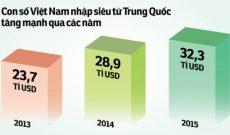 Nhập khẩu 40 tỉ USD từ Trung Quốc 10 tháng đầu năm: Đừng nói Việt Nam không cần TPP